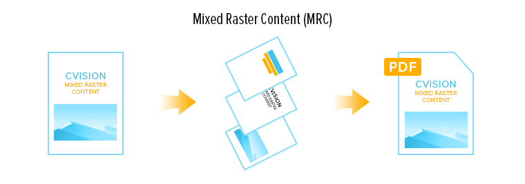 Retain File Quality By Compressing PDFs With MRC Compression
