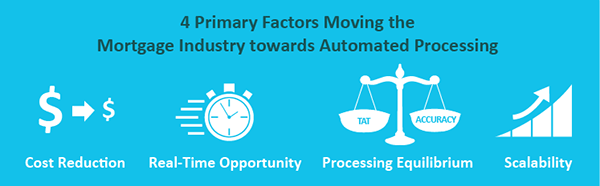 4 Primary Factors Moving Mortgage Industry towards Automated Processing