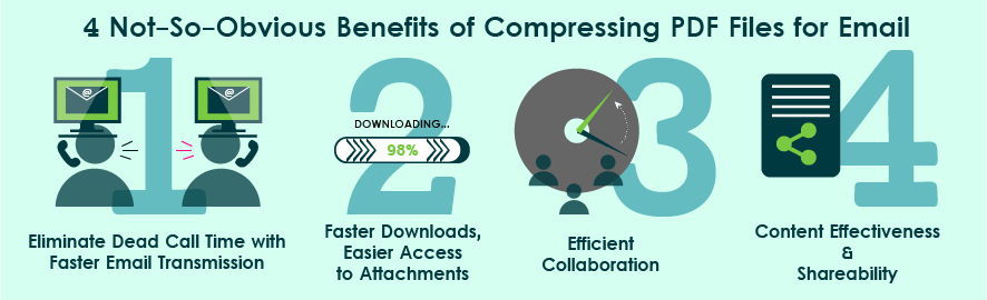 4 Benefits of PDF Compression for Email: Eliminate Dead Call Time with Faster Email Transmission, Faster Downloads, Easier Access to Attachments, Efficient Collaboration, Content Effectiveness and Shareability