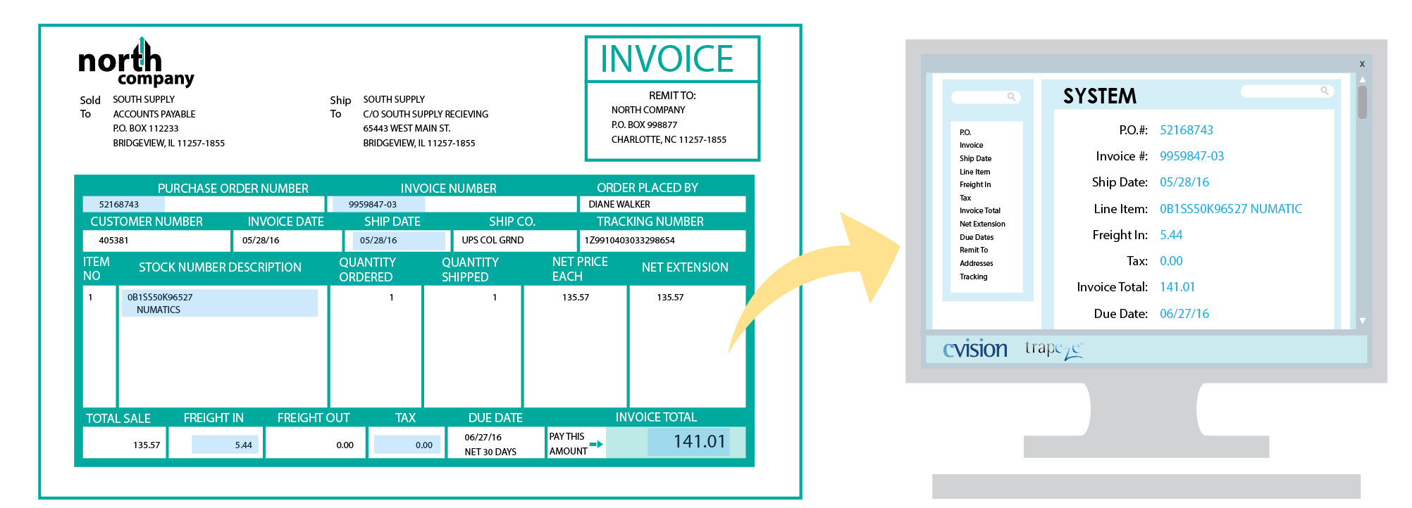 Cxml Invoice Word Sales Invoice Processing  Cvision Technologies Aliexpress Print Invoice with Blank Sales Receipt Template  Invoices Into Scanned Images And Further Into Text Format Ocr Files Bpa In Receipts Pdf
